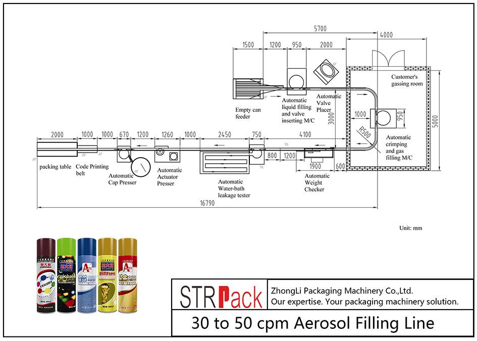 30至50 cpm气雾剂灌装线