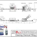 自动清洗化学灌装线