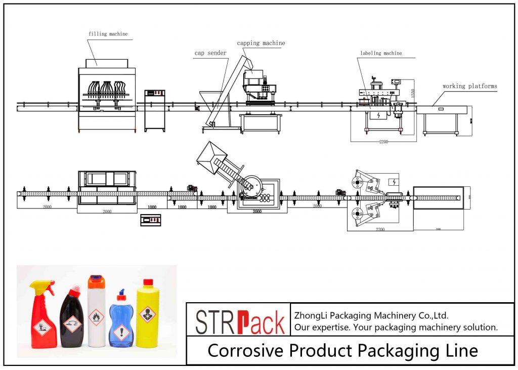 自动腐蚀产品包装线