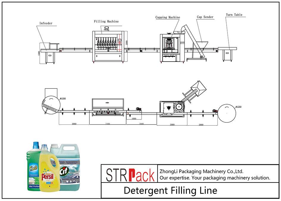 自动洗涤剂灌装线