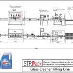 自动玻璃清洁剂灌装线