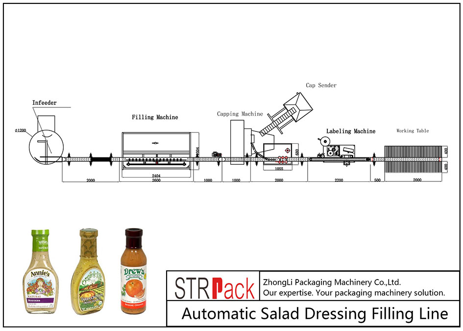 沙拉酱自动灌装线