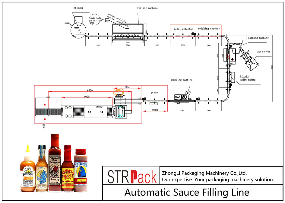 酱汁自动灌装线
